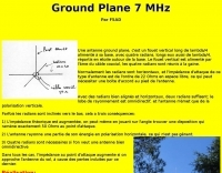Ground Plane for 7 MHz