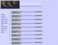 Live VLF Natural Radio