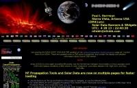 N0NBH Solar Terrestrial Data