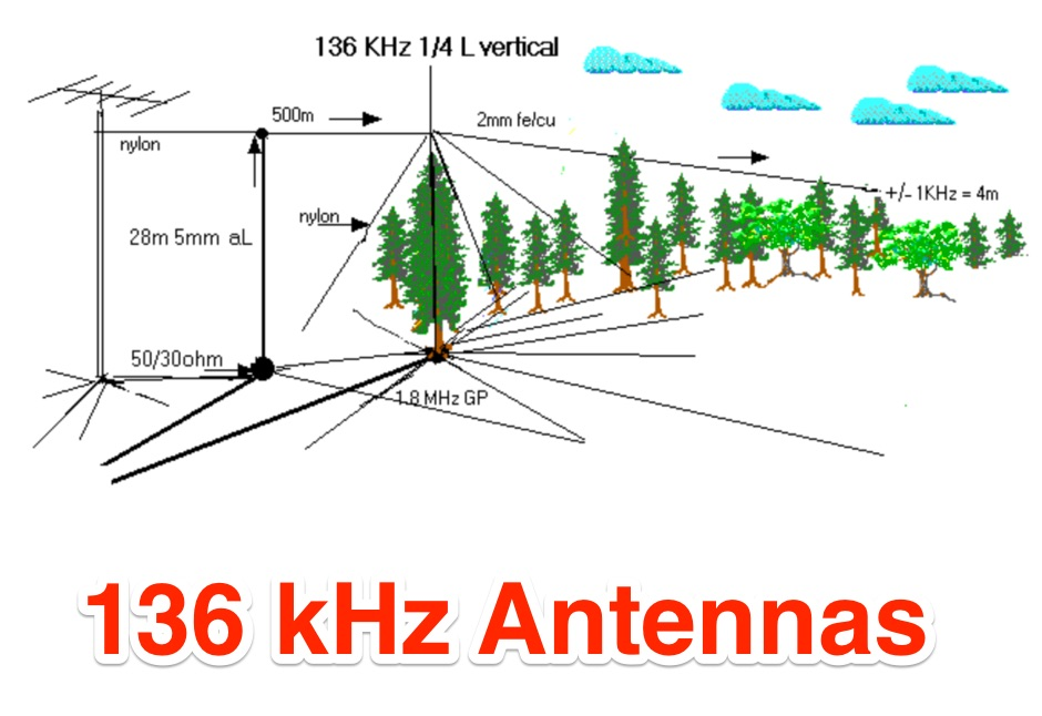 Antennas for 136kHz