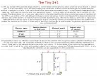The Tiny 3