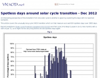 Spotless days around solar cycle transition