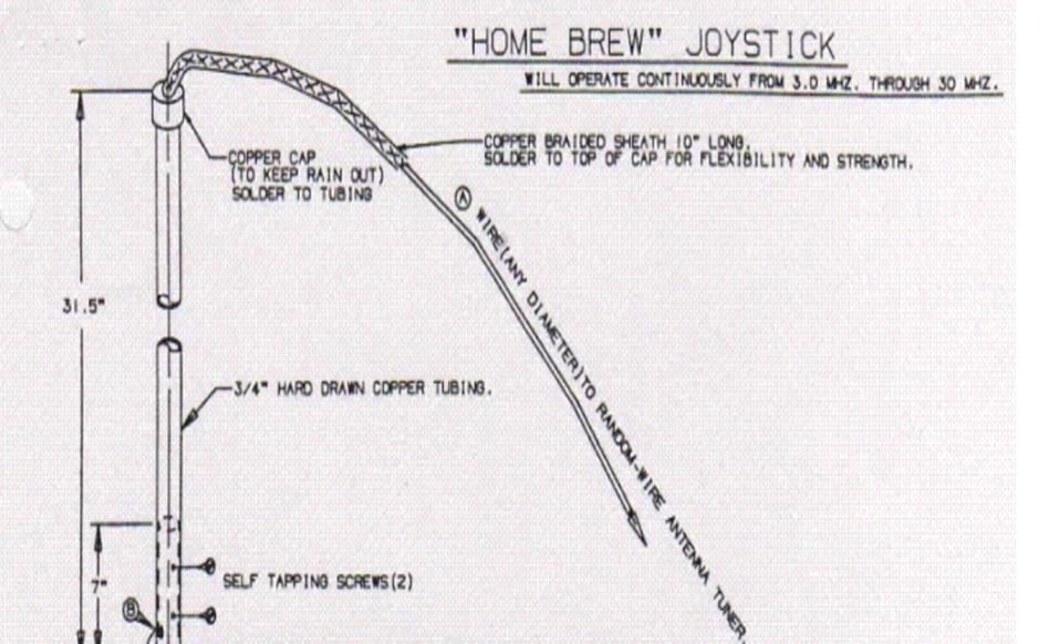 The Joystick Antenna