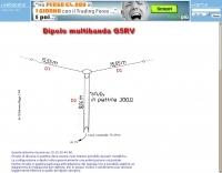 I0SJC G5RV antenna