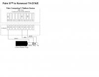 Palm III to Kenwood TH-D7A/E