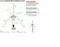 Quarter wave antenna