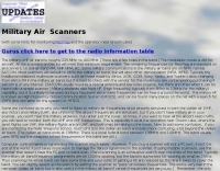 Military Air  Scanners
