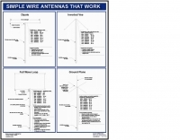 Simple wire antennas that work
