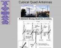 144MHz  Cubical Quad