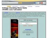 VSWR Loss Calculator