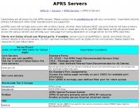 APRS Servers