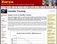 Doppler Satellite Tracking