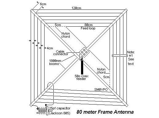 80 meters spiral loop antenna