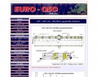 VHF UHF Log Periodic Antenna