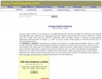 Antena gamma match