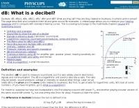 dB: What is a decibel?