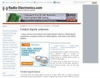 Folded dipole antenna basics