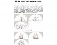 WLAN Helical Antenna