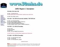 Six meter Band Plan IARU Reg 1