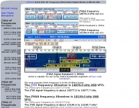 JT65 HF JT65A HF Frequency Information