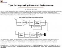 Gain receiver performance