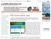 Radio receiver dynamic range