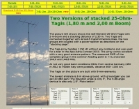 144 MHz 25 Ohm Stacked Yagi