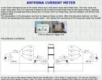 Antenna current meter