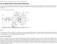 30 m Band Direct Conversion Receiver