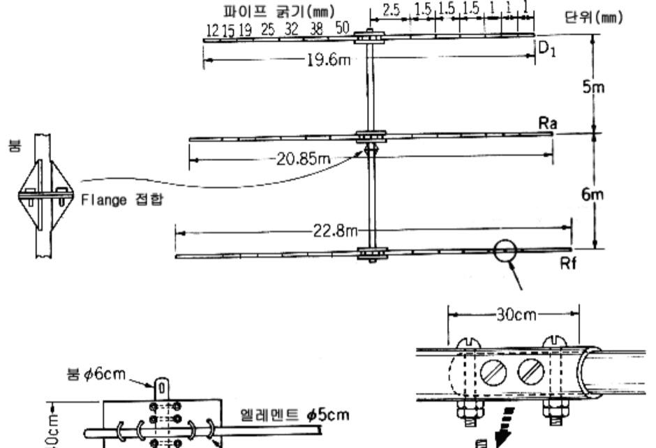 3 elements Yagi for 7 MHz