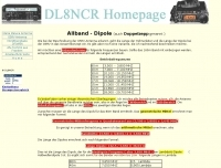 DL8NCR AllBand Dipole