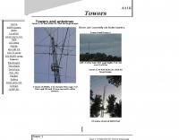 AA1K towers