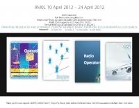 9M0L Spratly Isl 2012