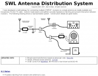 SWL Antenna Distribution System