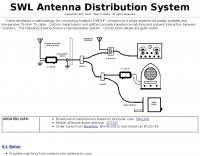 SWL Antenna Distribution System