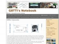 50 MHz Transverter