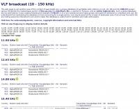 VLF broadcast stations (10 - 150 kHz)