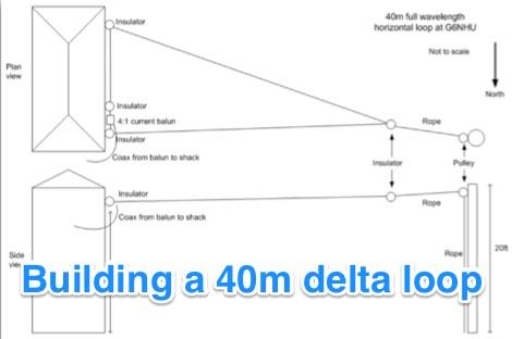 40m delta loop