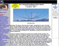 4 band Broadband Hex-beam Antenna