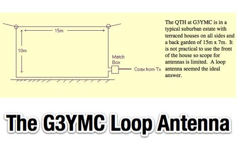 G3YMC Loop Antennas