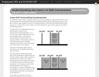 Understanding the basics of SSB transmission