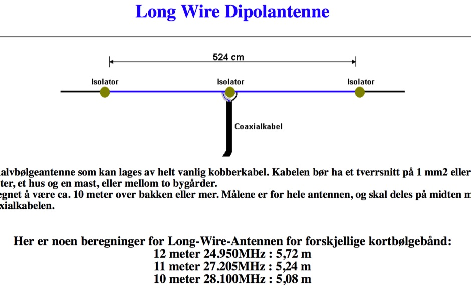 Long Wire Dipole Antenna