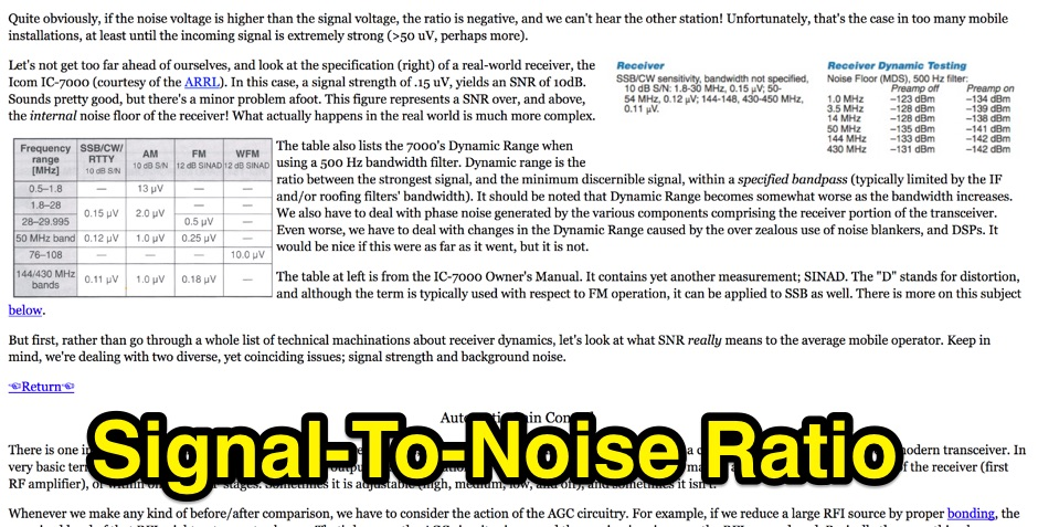 SNR Signal to Noise Ratio