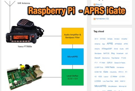 APRS receive only iGate using a Raspberry Pi and an RTL