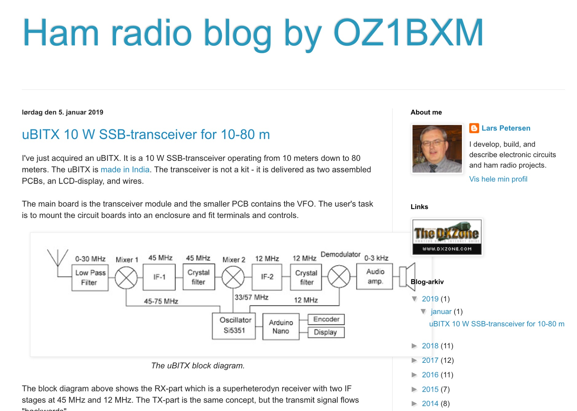 Ham radio blog by OZ1BXM
