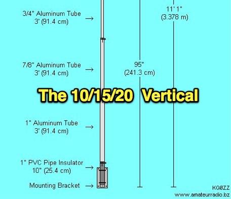 2 Element Cubical Quad For 10 Or 11 Meters By N1uue Ham Radio Antenna Radio Antenna Quad