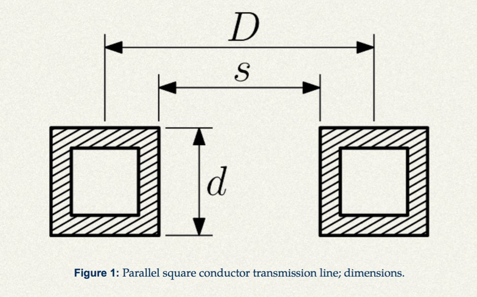 Parallel Square Conductor Transmission Line Calculator