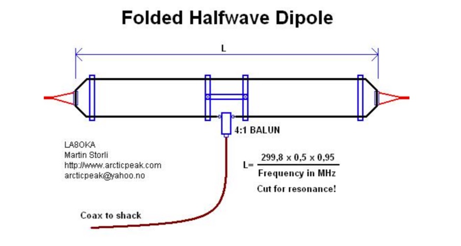 The Folded Dipole