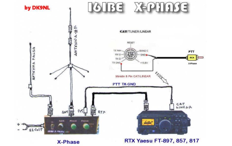 XPhase QRM Eliminator