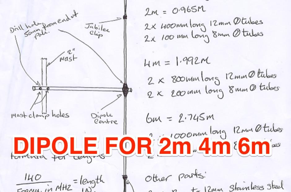 VHF / UHF Antenna Design - Resource Detail - The DXZone com